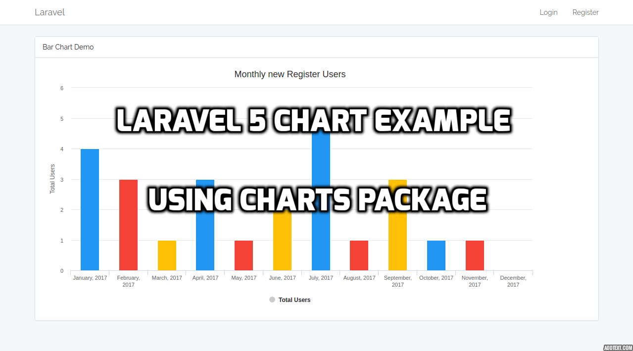 Laravel 5 Chart example using Charts Package